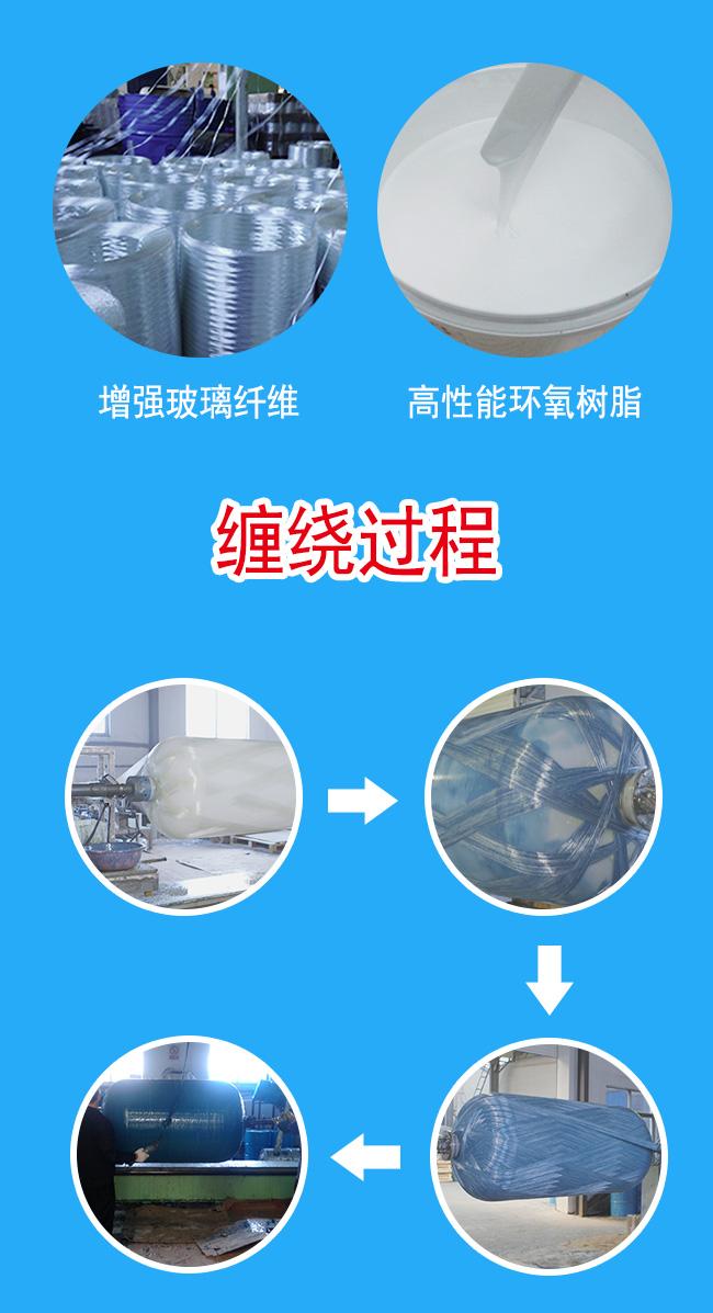 水处理罐体详情页_08.jpg